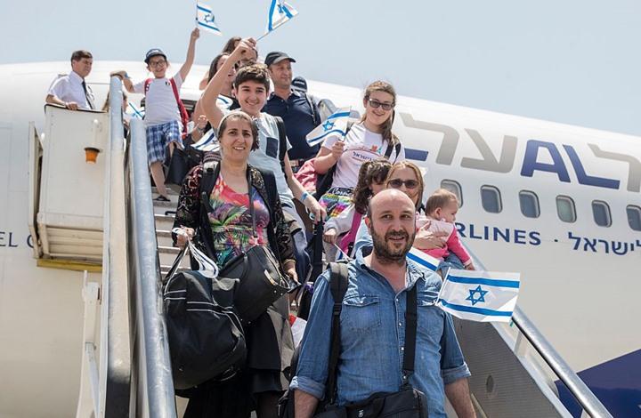 Photo of انخفاض معدلات هجرة اليهود من غرب أوروبا وازدهارها شرقا