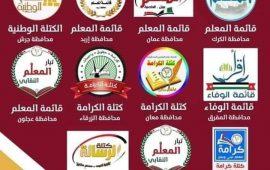 تحالف الإسلاميين يتصدر انتخابات نقابة المعلمين بالأردن